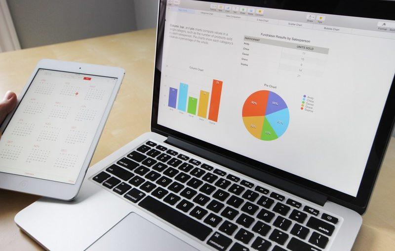 E-Ticaret Girişimciliği