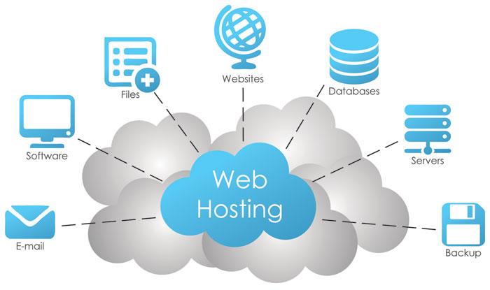 web hosting ve özellikleri