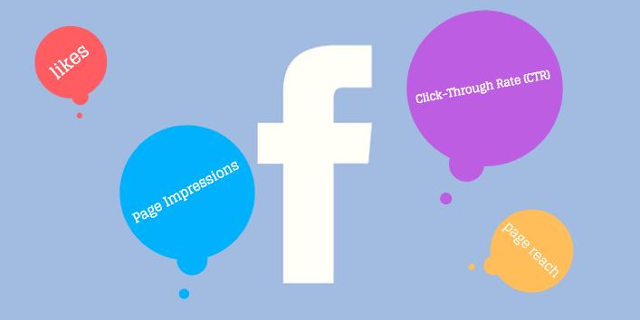 facebook-terimleri