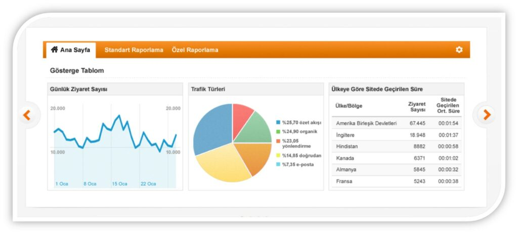 google analytics results essay Google analytics introduction google launched its web based analytics service – google analytics (ga), officially in november, 2005 formerly known as.